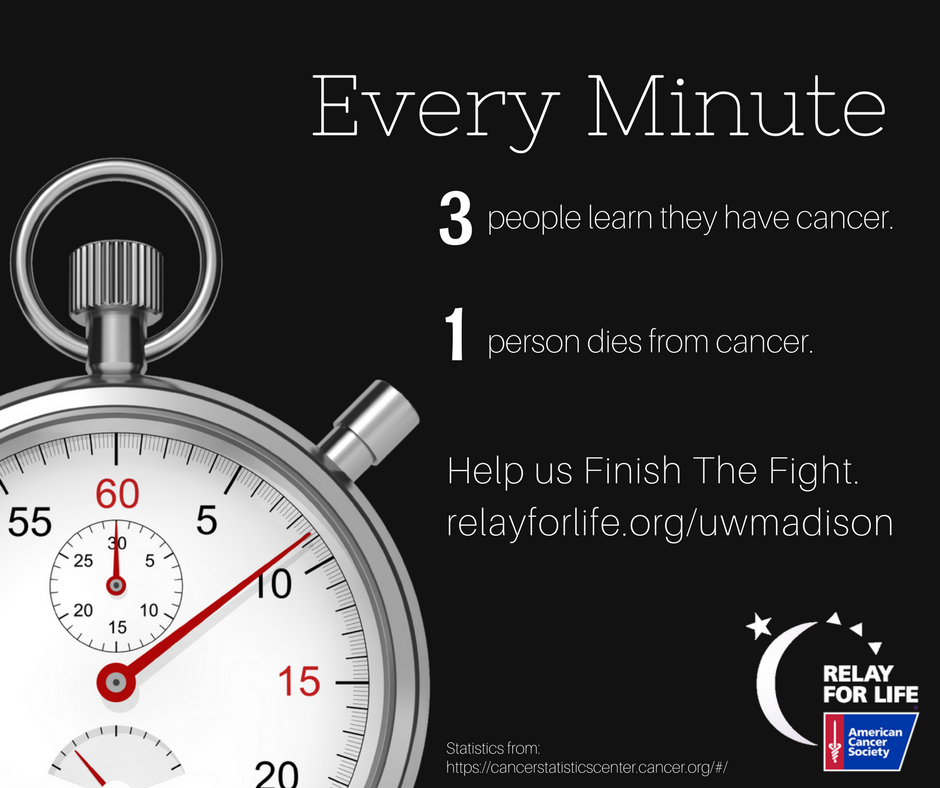 Every Minute, 3 people are diagnosed with cancer and 1 person dies from cancer
