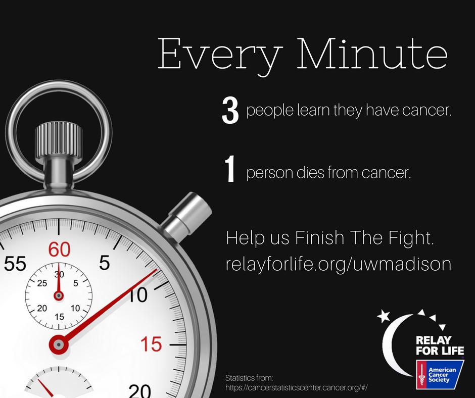 Cancer Statistics Graphic